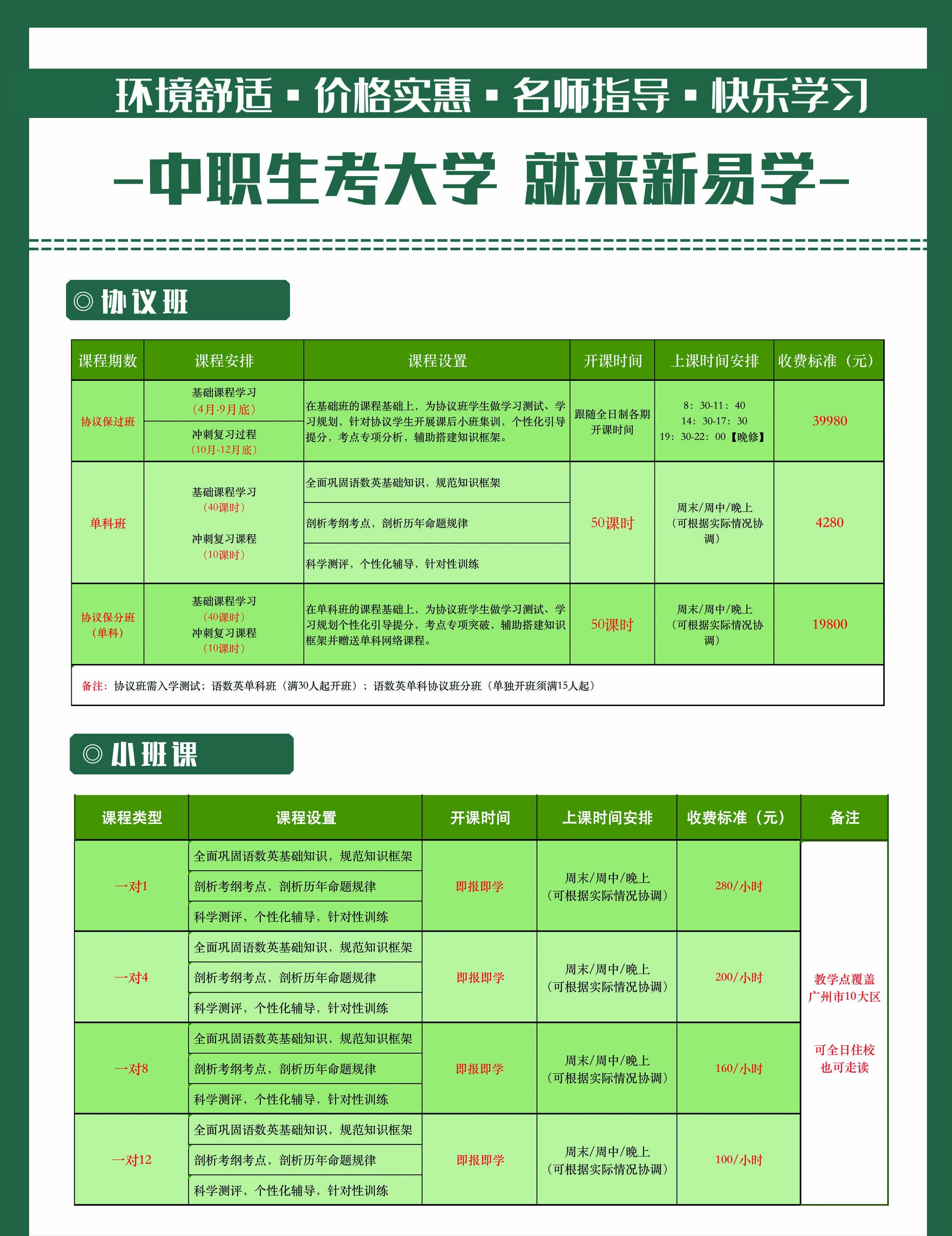 中职生考大学就来广东新易学教育培训有限公司